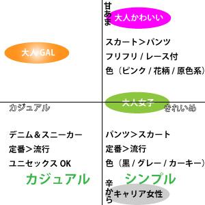 chart_girl
